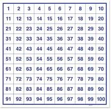 100 numbers