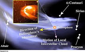 interstellar boundary explorer
