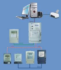 automated meter reader
