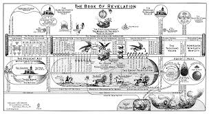 book of revelation pictures