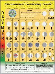 dec 2006 calendar