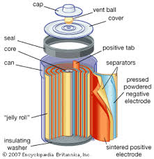 electrochemical battery