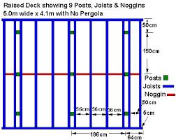 decking plans