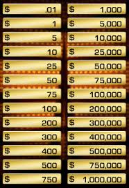 deal or no deal cases