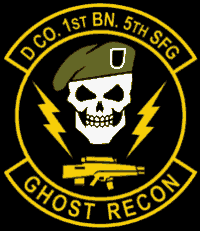 us army special forces insignia