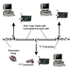 terminator network