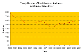 drink driving fatalities