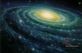 Alles über Chanukah SonnensystemUnser