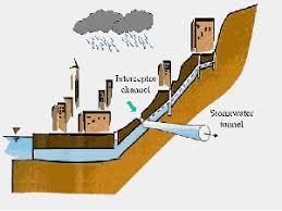 drainage tunnel