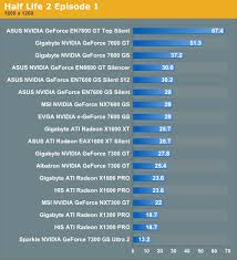 gigabyte 7300