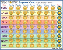 behavior modification chart