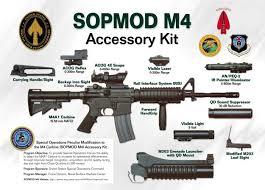 m4 accessory