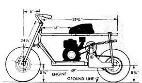 mini bike frame plans