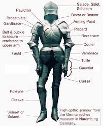 medieval times armor
