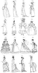 fashion 19th century