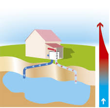 groundwater heat pumps