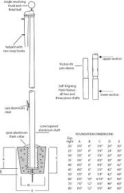 flagpole design
