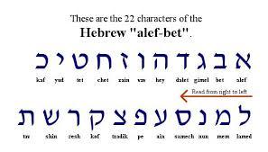hebrew alef bet