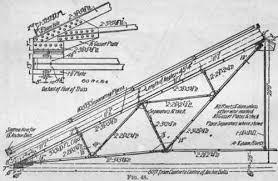 roof trusses design