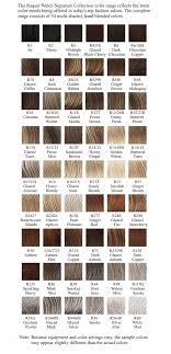 hair highlights chart