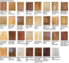 cabinet door style