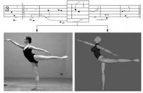 benesh notation