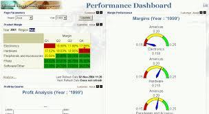 dashboard business intelligence