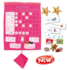 pink chart