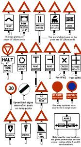 common street signs