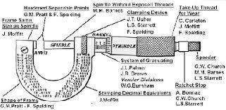 micrometer diagram