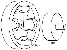 induction motor stator