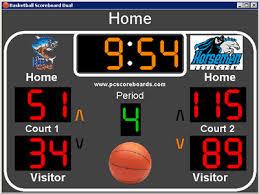 basketball score clock