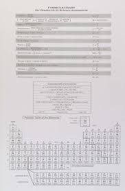 mathematics formula chart