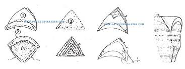 cap sleeve pattern