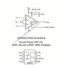 instrumentation amps