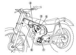 motorcycle schematic