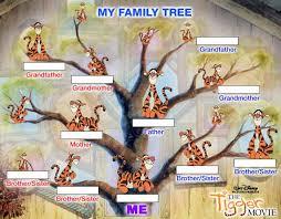 family tree image