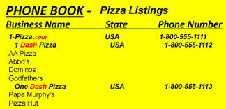 names of pizza
