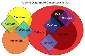 VennConservatismrealb.jpg&t=1