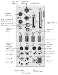 panel connectors