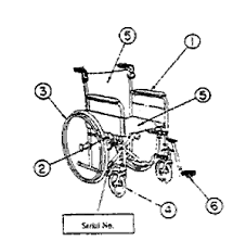 parts of a wheelchair