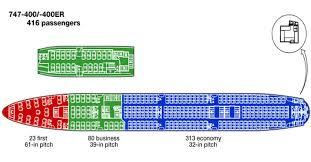 boeing 747 seating map