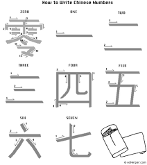 chinese letters and numbers