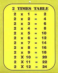 math times tables chart