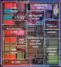 microprocessor pentium