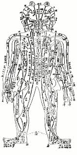 chinese acupuncture points