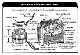 explosive mine