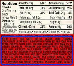 food labels ingredients