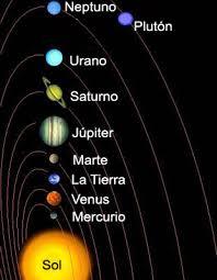 sobre el sistema solar