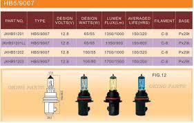 9007 light bulbs